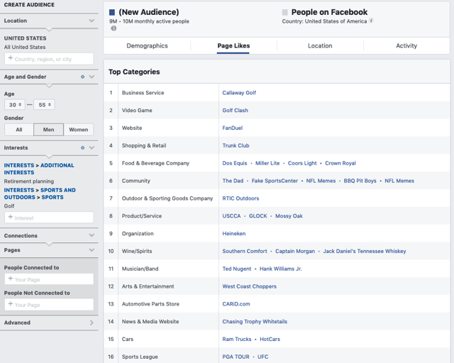 Facebook Analytics Page Likes