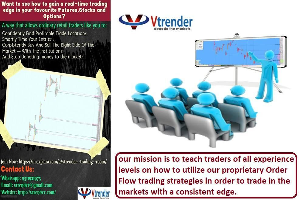 Benefits Of Trading With Market Profile Charts - vtrender