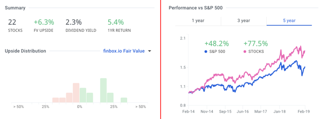 10 Dividend Growth Stocks For February 2019   Seeking Alpha