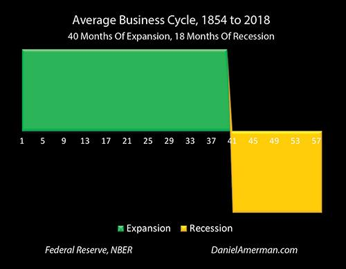 A New Great Recession, Once Every 5 Years | Seeking Alpha