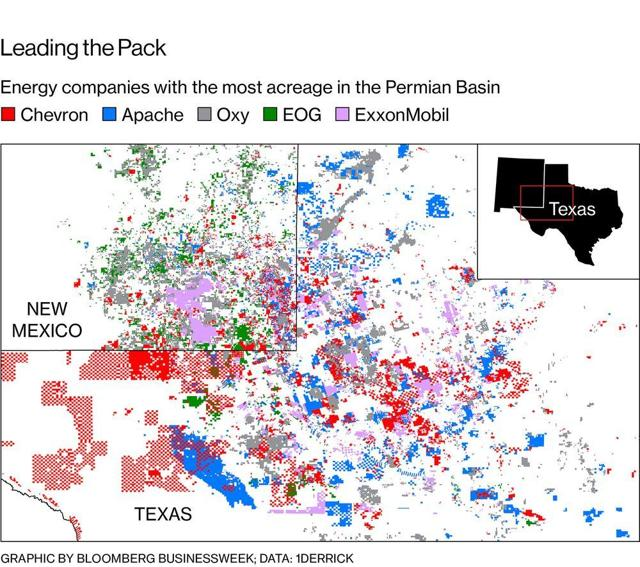 Permian Acreage Map