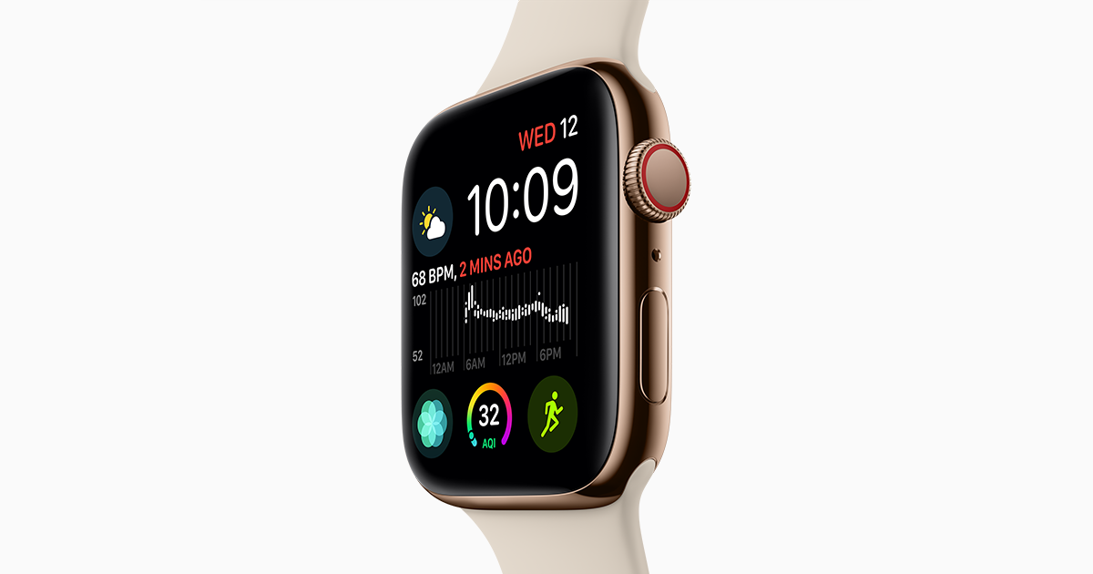 The Apple Watch Is Proving To Be A Big Deal