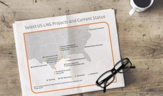 U S  LNG Exports: The Who, What, Where Of Projects And Why China