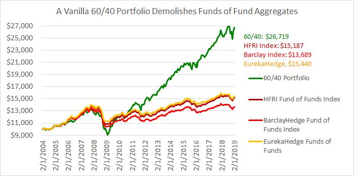 eurekahedge cryptocurrency hedge fund index