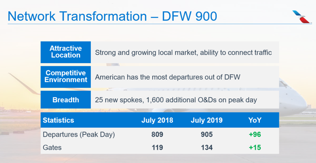 American DFW 900