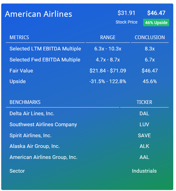 AAL equivalent companies analysis