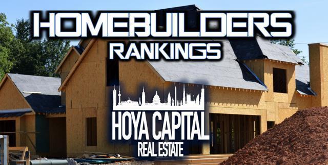 REIT rankings homebuilders