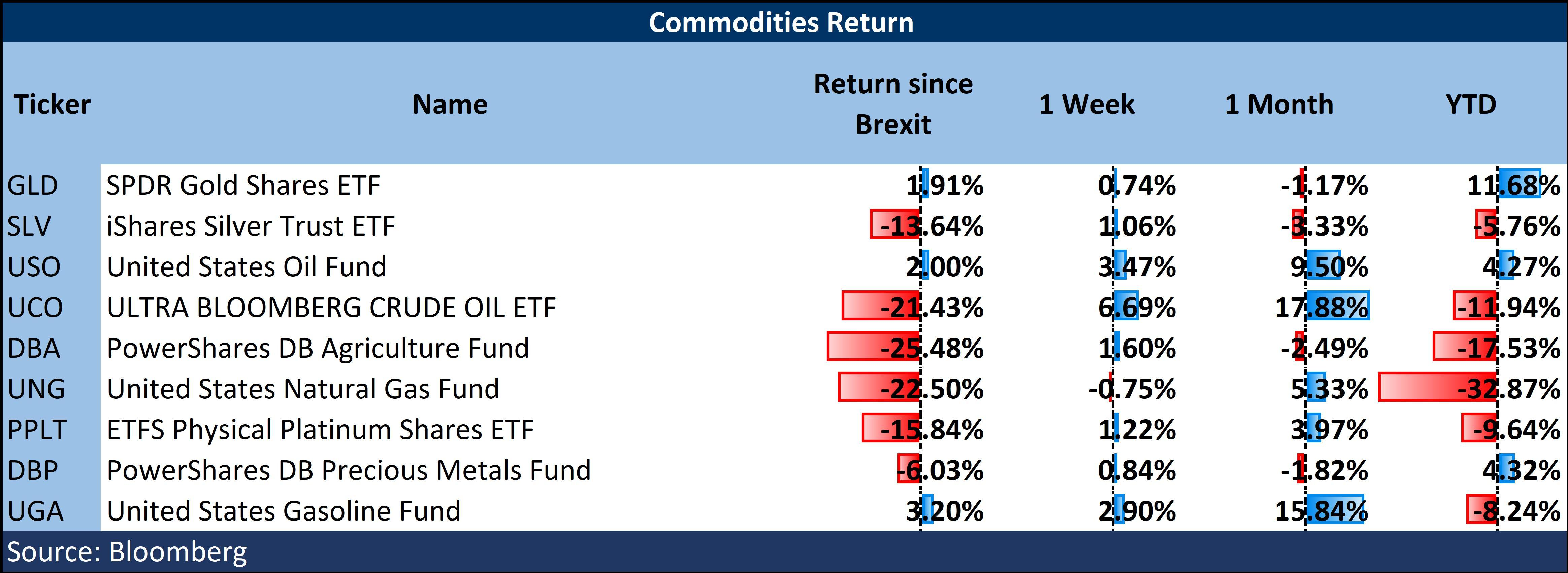 Week Ahead Fed And Brexit Developments Seeking Alpha