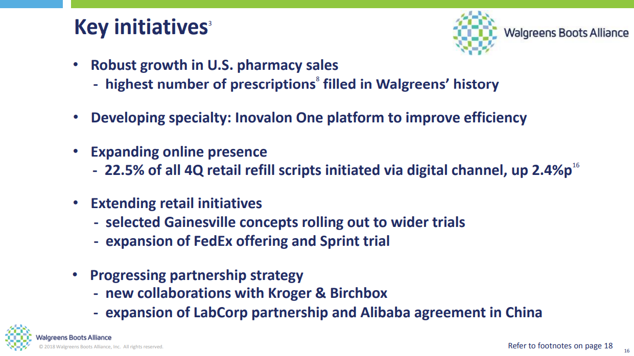 Walgreens: At The Corner Of Profitable And Undervalued