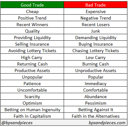 Stock Exchange: Are You Trading On Psychological Tilt?