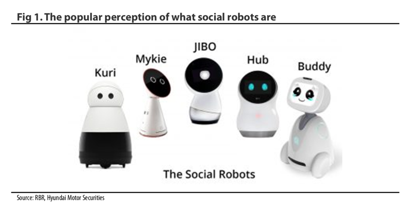 Robotics: Symposium On Social Robotics Takeaways