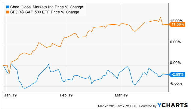 shire share price chat