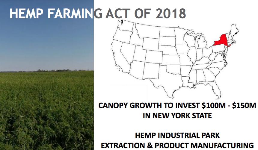 Canopy Gorwth  sc 1 st  Seeking Alpha & Canopy Growth: Spreading Too Thin - Canopy Growth Corporation (NYSE ...