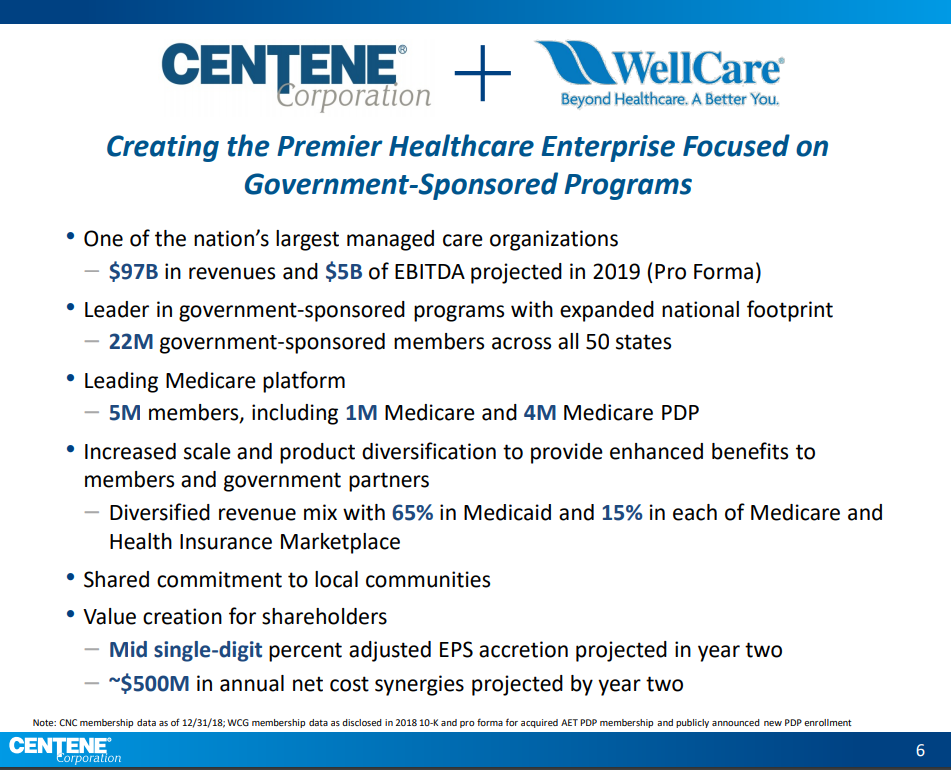 Centene To Buy Tampa-Based WellCare For $15B