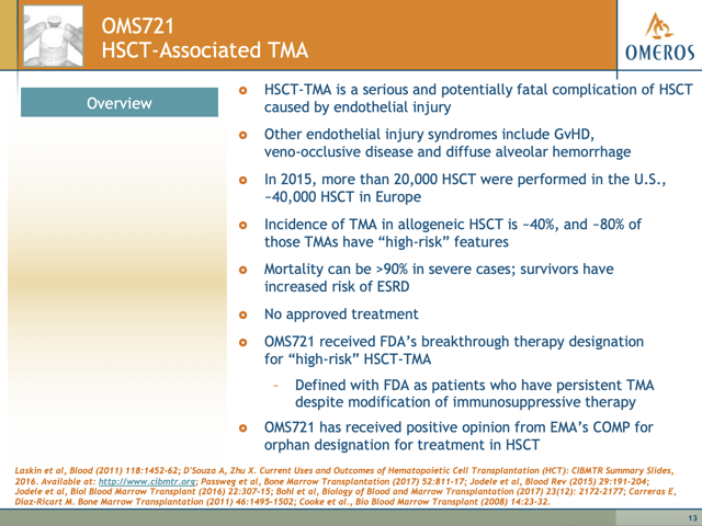 OMS 721 in treatment of HSCT-Associated TMA