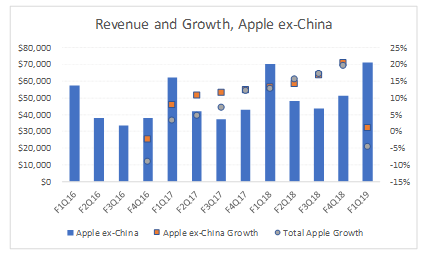 Apple lower prices in China again