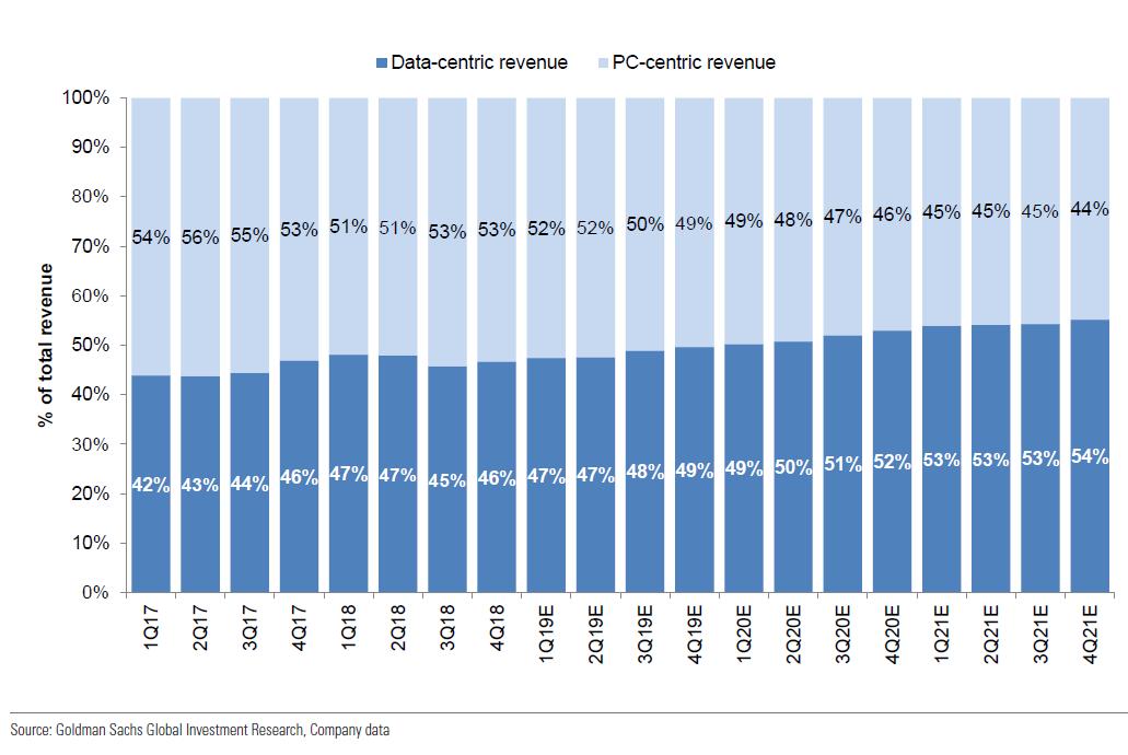 Intel: Still Leading The Way - Intel Corporation (NASDAQ