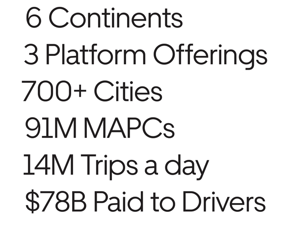 Uber stats from prospectus