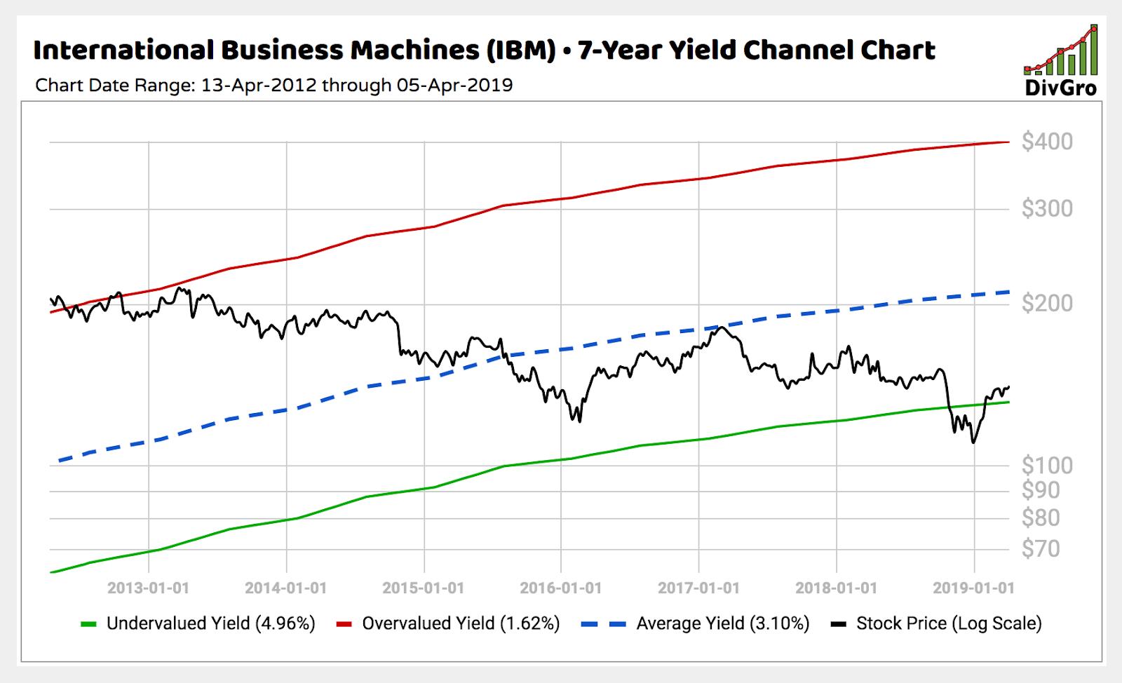 Premium Quality Stock Chart Reading – Sherlockholmes Quimper