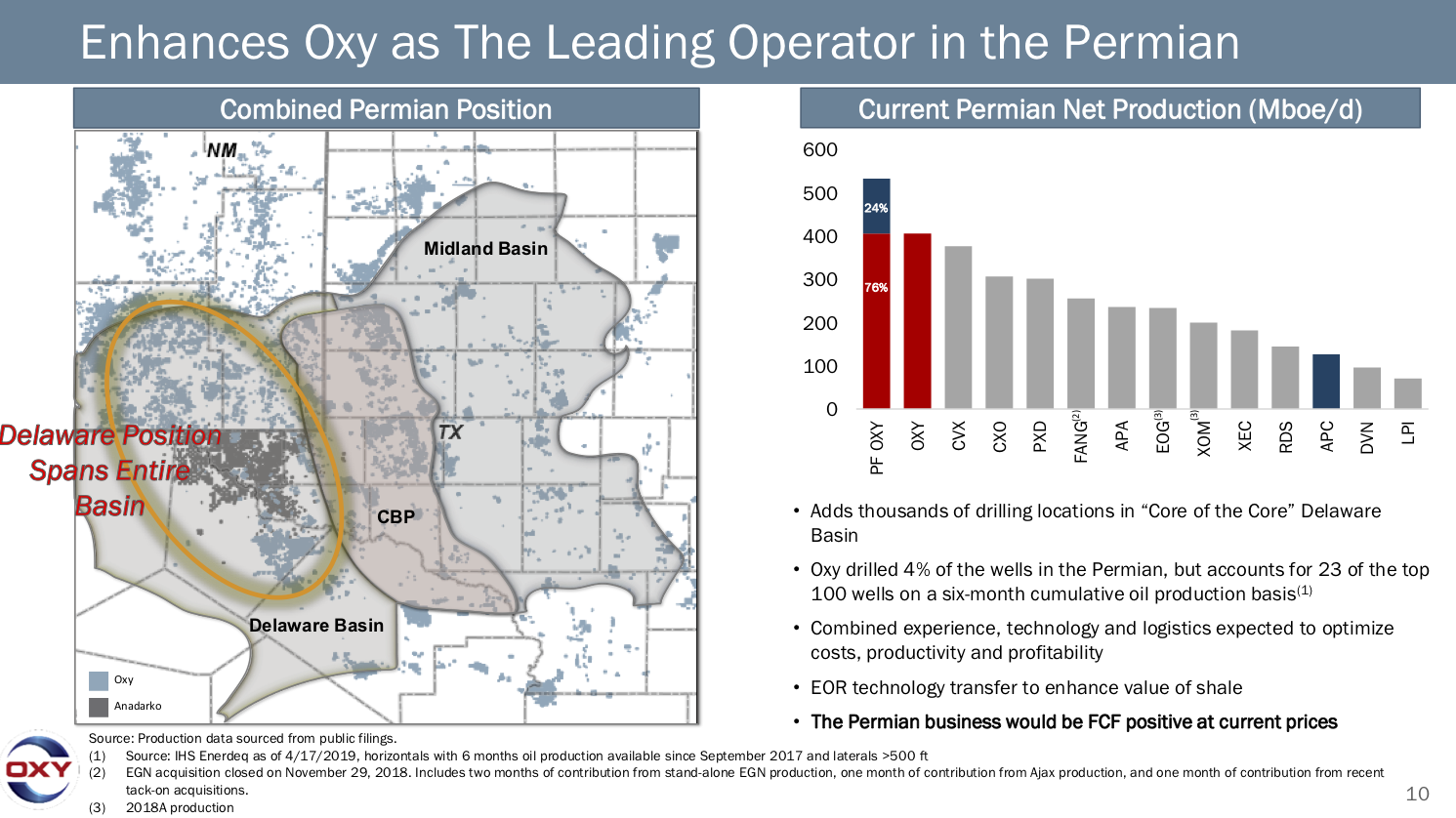 Occidental Petroleum's Possible Future Path - Occidental