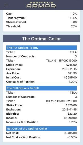 Optimal Collar Hedge on Tesla via Portfolio Armor.