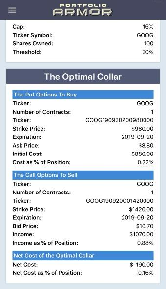 Optimal Collar Hedge for GOOG via Portfolio Armor.