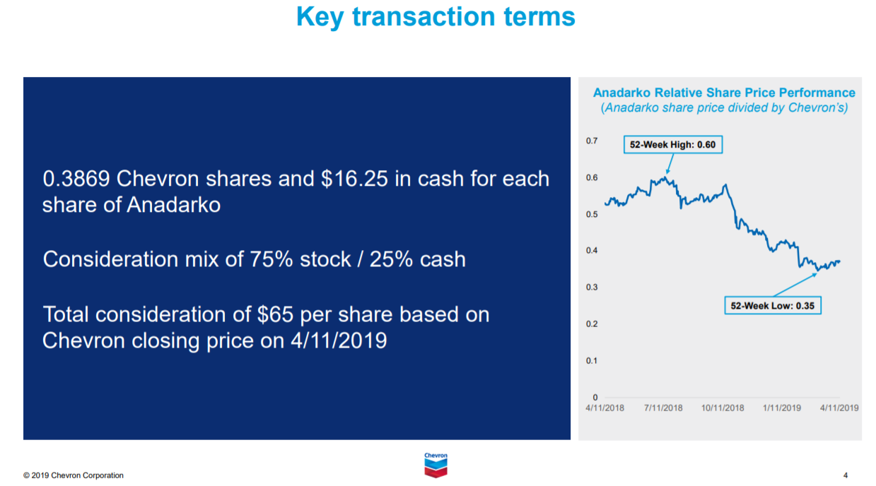 Chevron Corp : This Is A Big Deal - Chevron Corporation