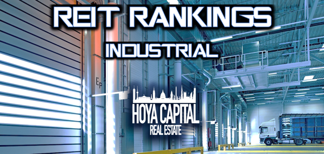 REIT rankings industrial