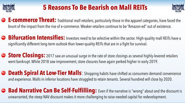 bearish mall REITs
