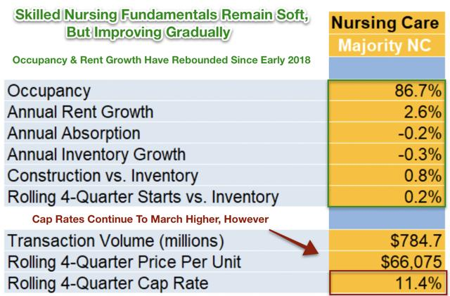 skilled nursing fundamentals