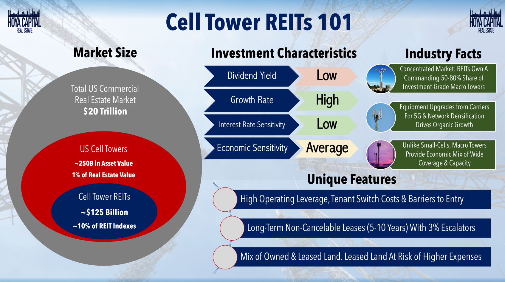 Cell Tower REITs: 5G's True Killer App | Seeking Alpha
