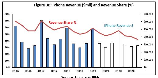 Apple: 3 Bullish Signs - Apple Inc  (NASDAQ:AAPL) | Seeking