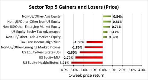 HQH Stock News and Price / Tekla Healthcare Investors - Stock Price