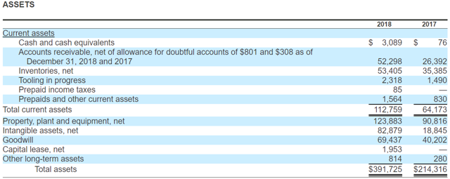 Ritter 2020 equilibrium in the ipo market