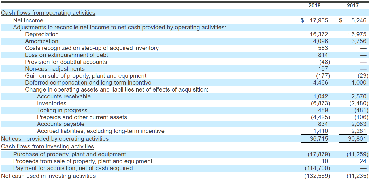 Mayville Engineering IPO: Positive FCF And Growing EBITDA - Mayville