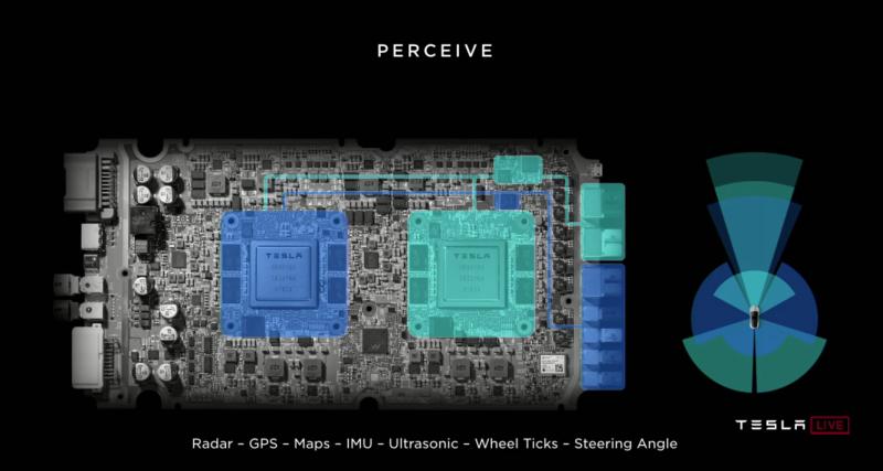 Tesla Robotaxi Plan Is Worse Than Half-Baked