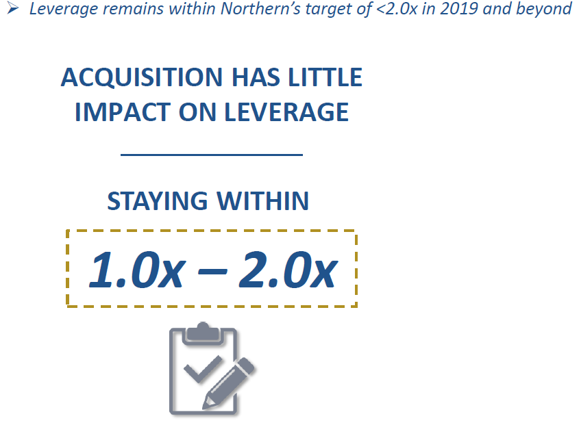 Northern Oil And Gas Makes A $310 Million Acquisition - Northern Oil