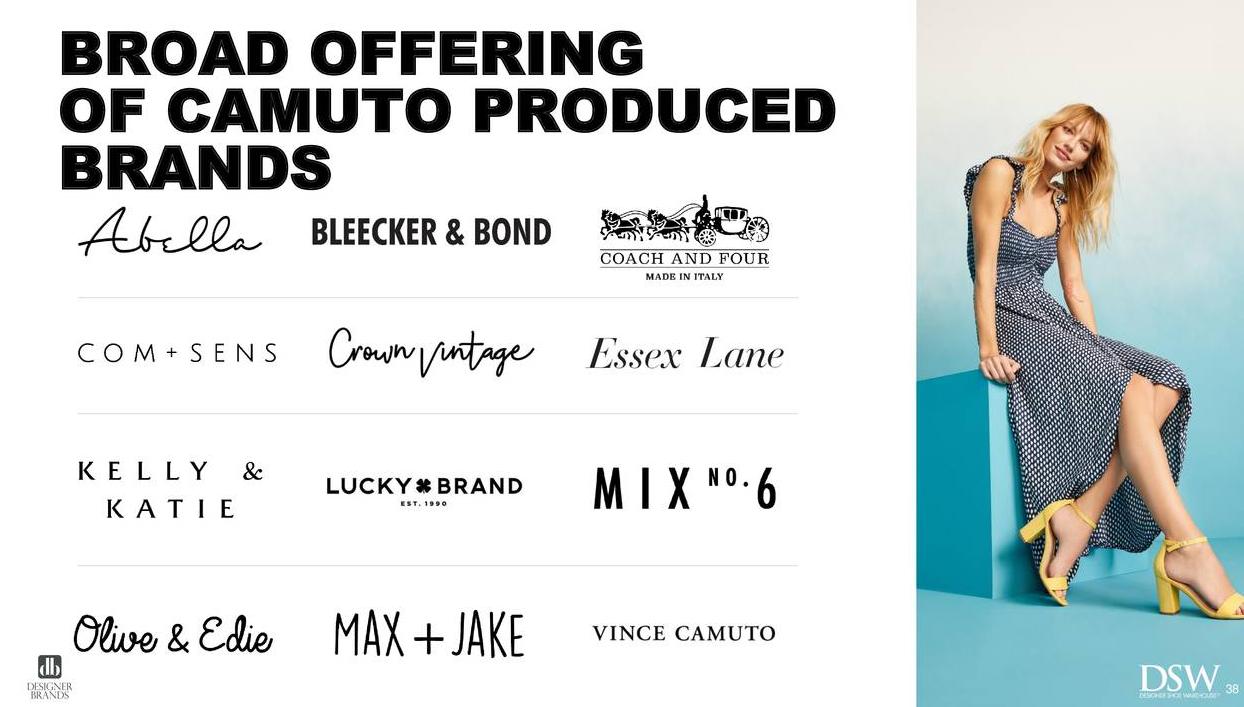 Designer Brands, Inc : New Name, Same Great Value Stock - Designer