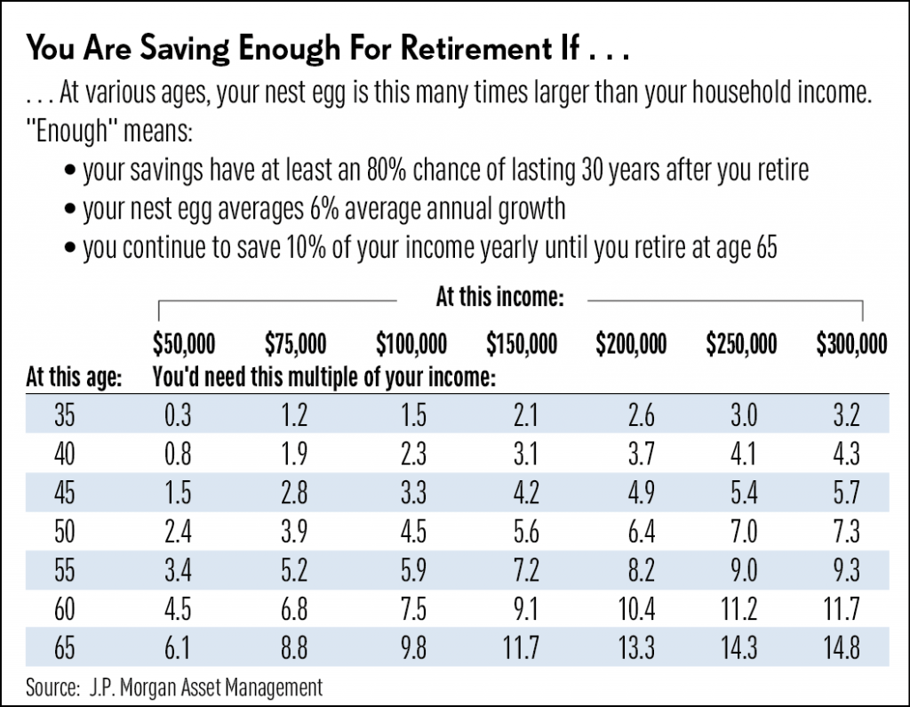 Boomers Are Facing A Financial Crisis