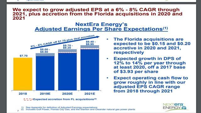 NextEra Energy earnings growth