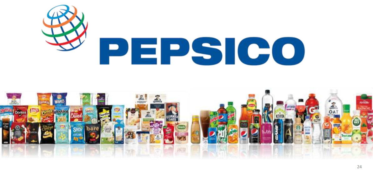 PepsiCo: Great Business, Not A Great Stock To Buy Today