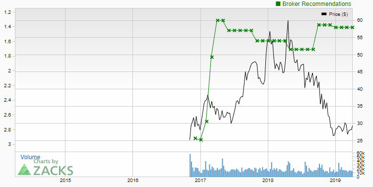 Trading The Earnings And Analyst Ratings - Case For Alcoa