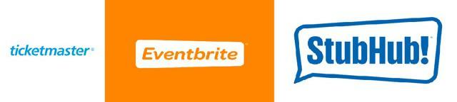 Short Eventbrite With Great Risk/Reward Ratio - Eventbrite