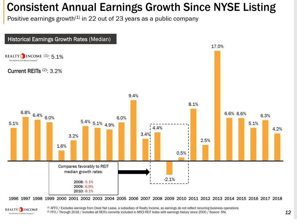 googles consistent growth since - 916×537