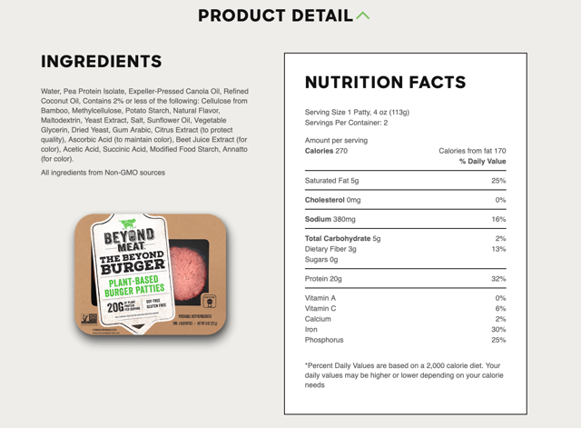 Beyond Meat Nutrition Facts Archive