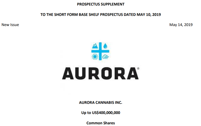Aurora filed to offer up to U$400 million worth of equity.