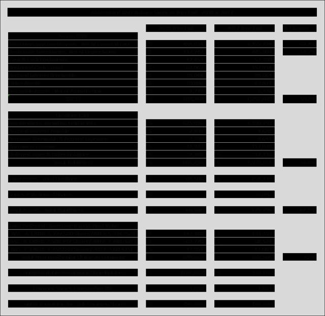 Revised 2017 2018 Balance Sheet