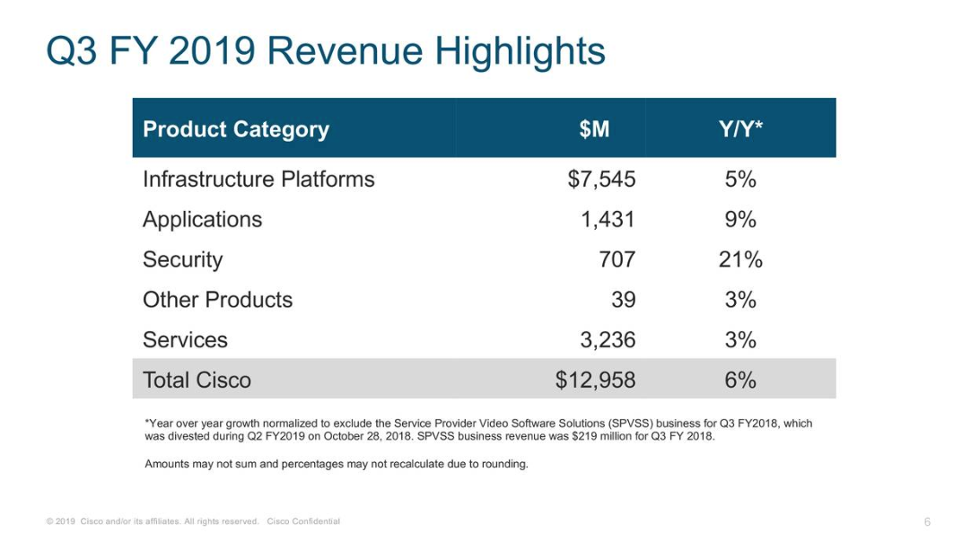 Cisco: A Great Tech Stock For Dividend Growth Investors