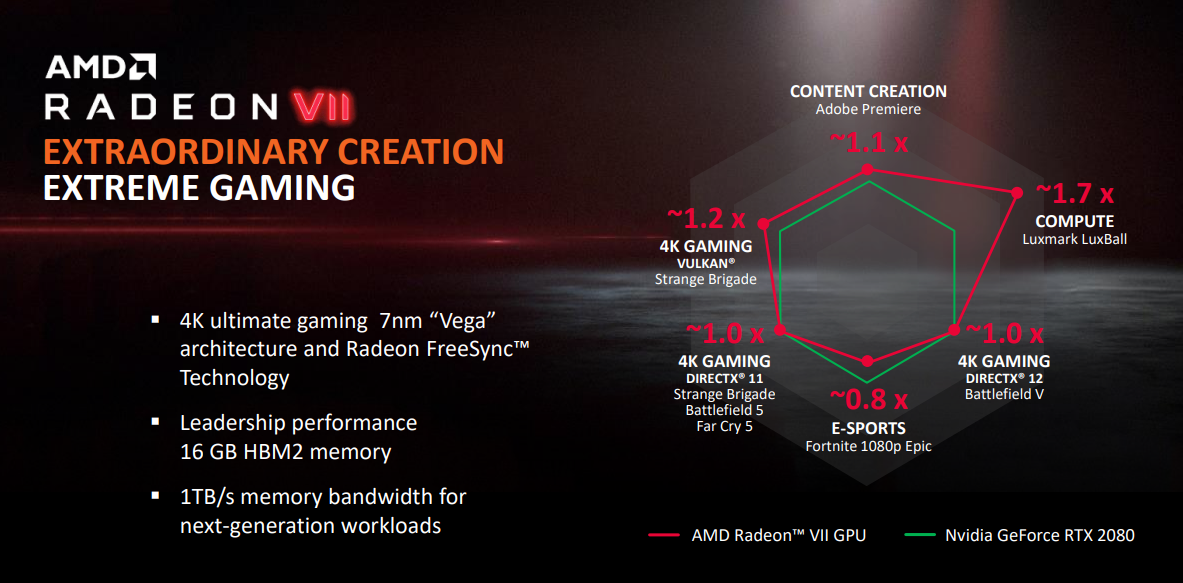 AMD: Mid-Year Update - Incredibly Strong Performer