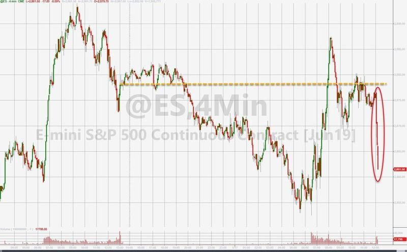 Market Loses Its Hopium-Induced High, Falls 4 Weeks Straight